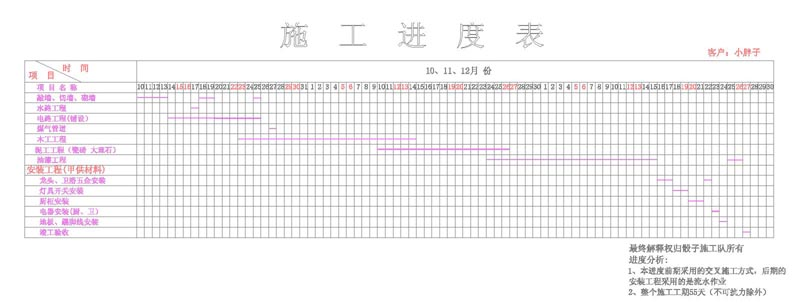 发表: 施工进度表