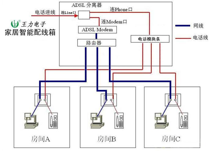 配电箱电路图讲解二级配电箱电路图塔吊配电箱电路; 新房子已有多