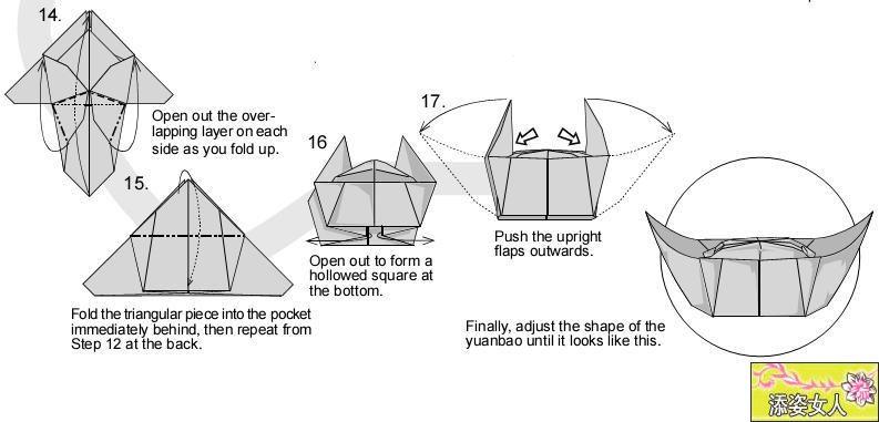 共享几种元宝折叠方法