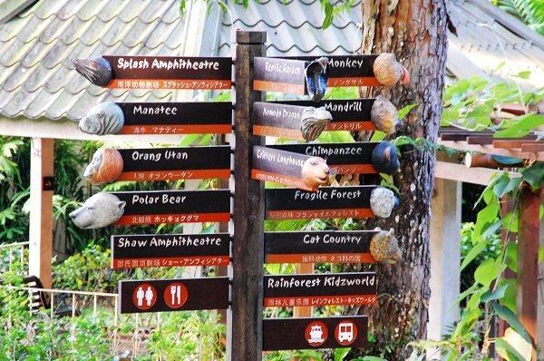 动物园的指示牌,每个动物的头像就说明你