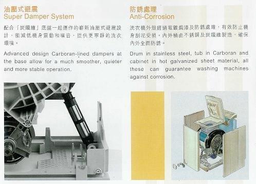 金章嵌入式滚筒洗衣机与其它滚筒洗衣机
