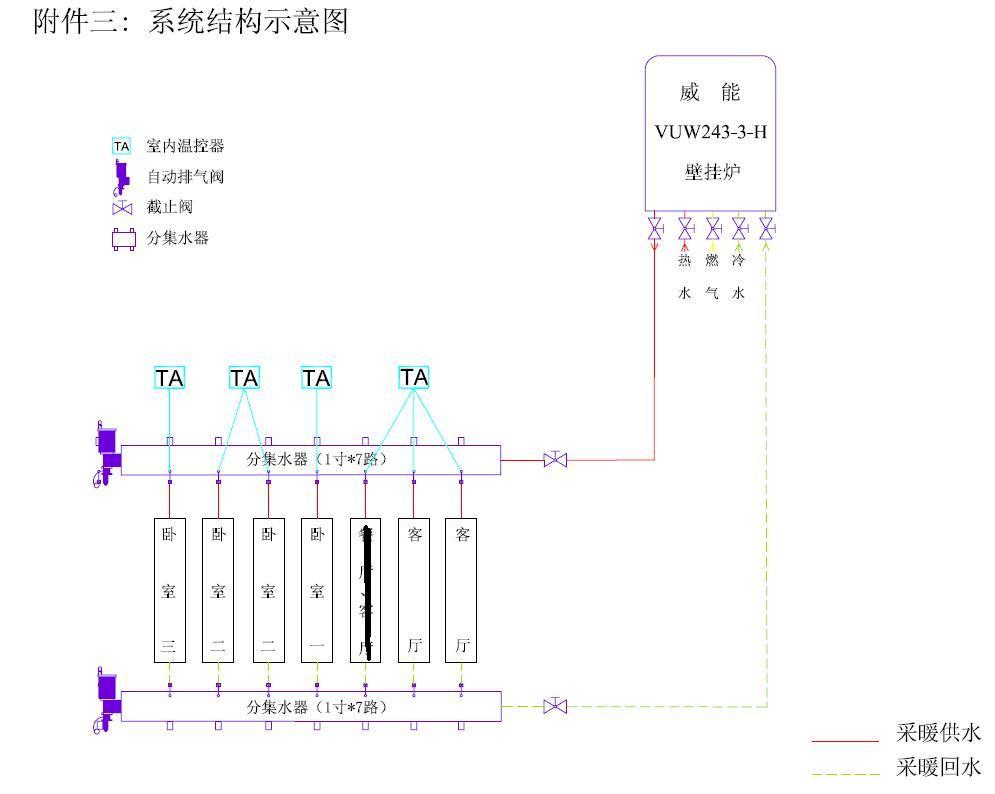 温控器的图纸——按照施工后的修改情况,理论上温控器和分集