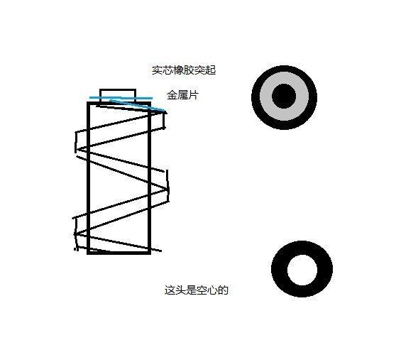 谁对马桶水箱内部结构原理有研究?
