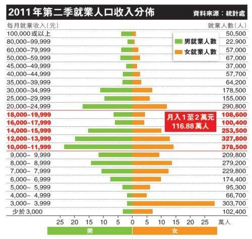 中国阶层划分_收入证明范本_香港工薪阶层收入