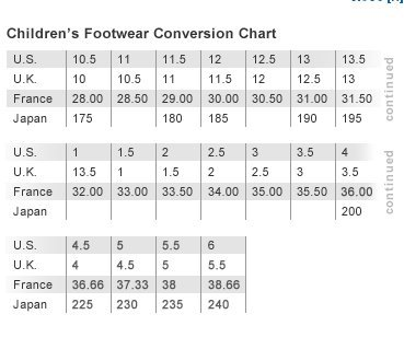 Adidas Shoes Size Chart