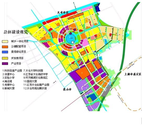 太仓经济规划结构图