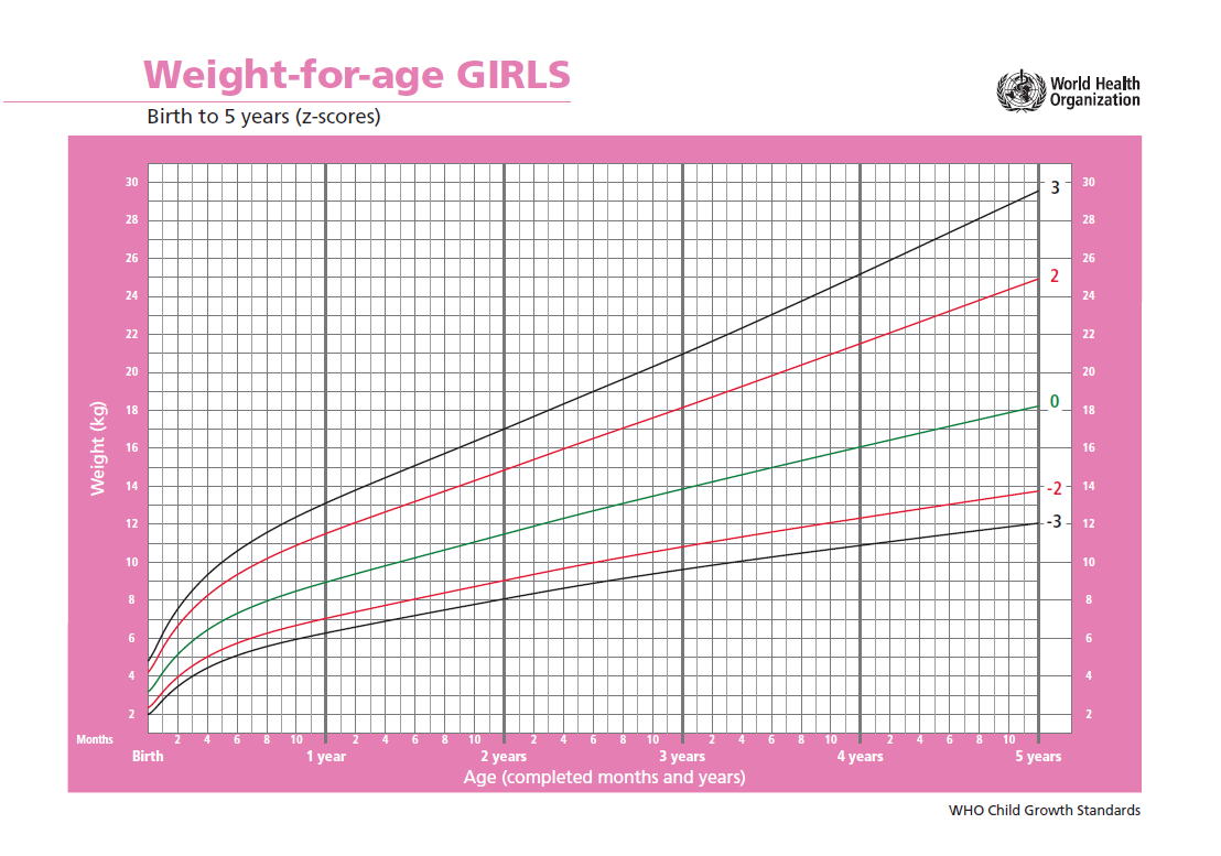 小儿身高体重不达标_小儿身高体重标准
