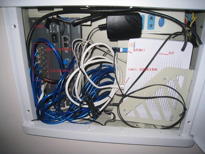 光纤入户接线图
