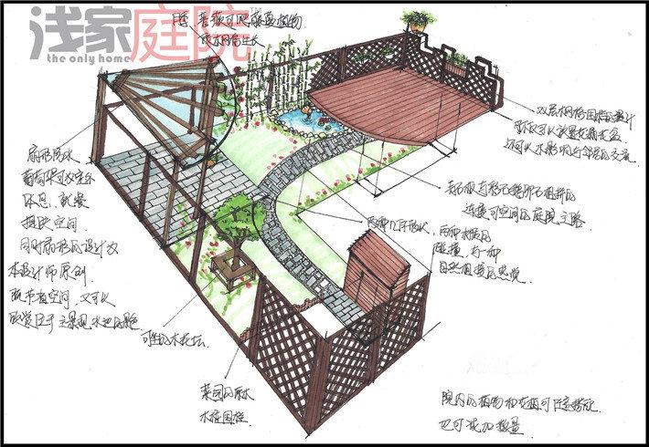 庭院手绘效果图_庭院景观手绘效果图_中式庭院手绘效果图; 限时免费