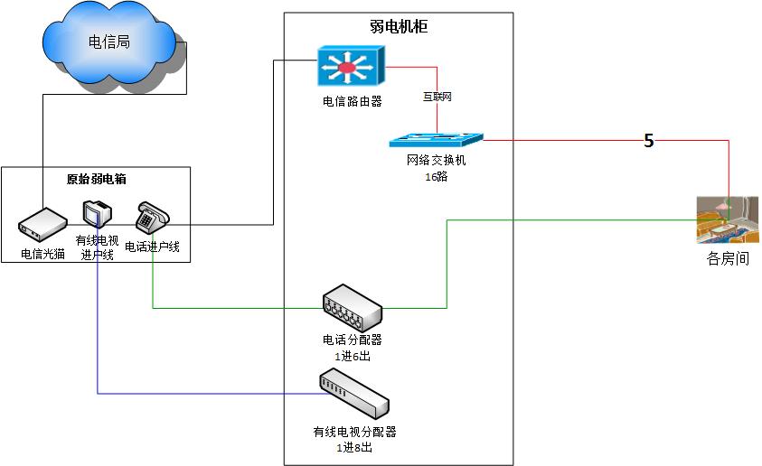 电路 电路图 电子 设计 素材 原理图 843_516
