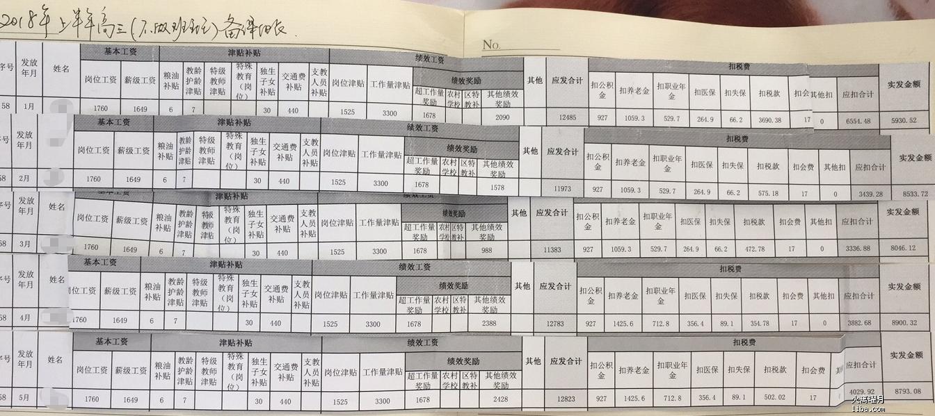 上海普通高中工资的水平老师泡如何高中生图片