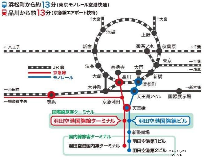 羽田机场交通图.png