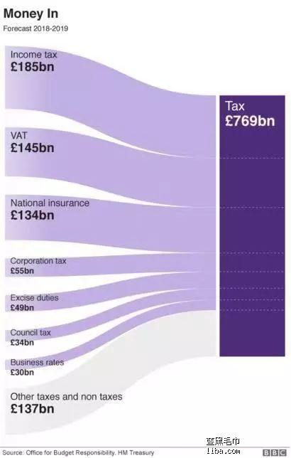 UK tax.jpeg